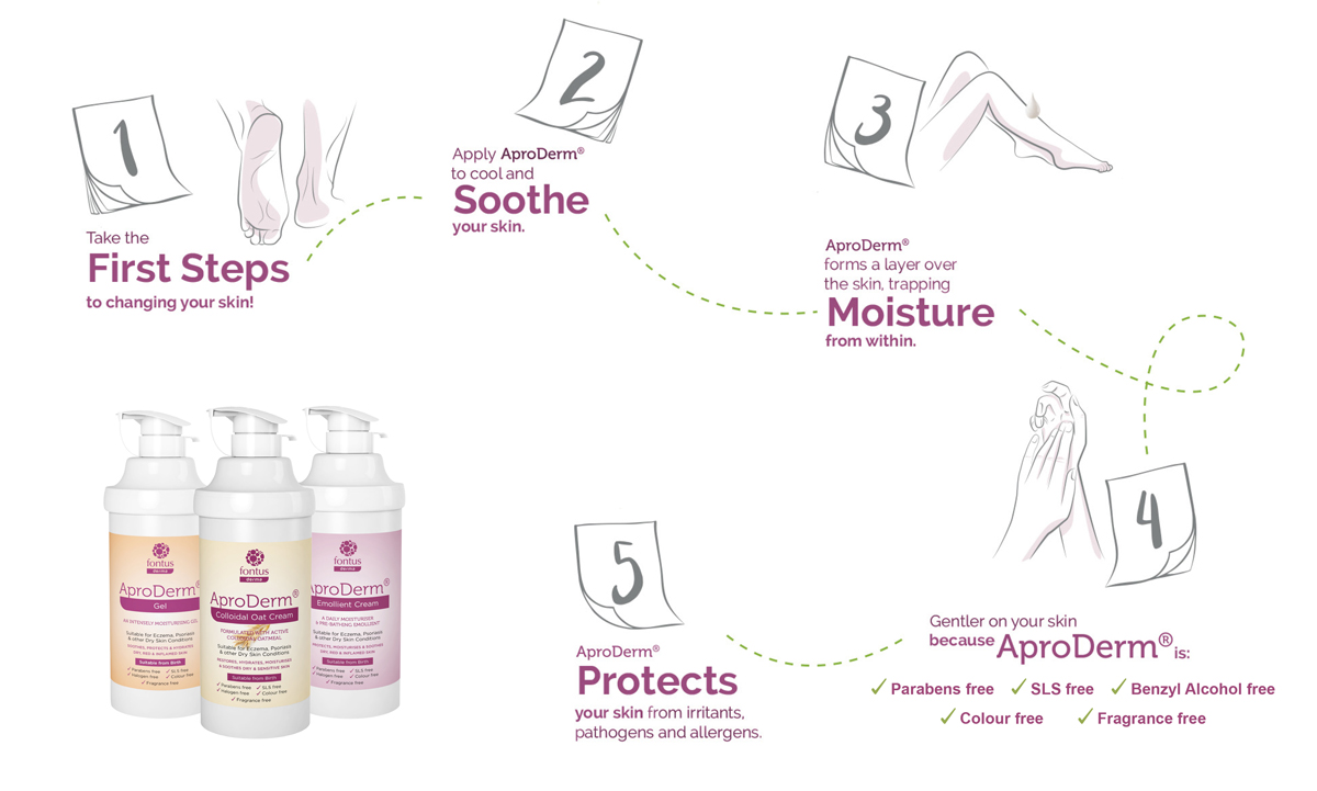 5-Steps-to-softer-skin-v12